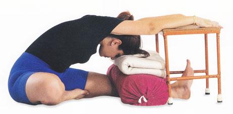 Yogasans for managing Metrorrhagia