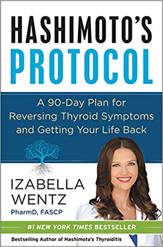 Reversing Thyroid Symptoms