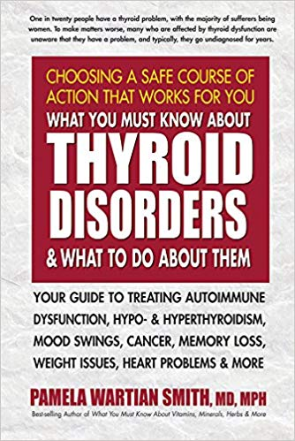 About Thyroid Disorders
