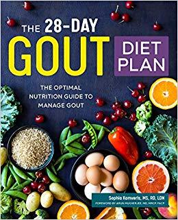 Gout Diet Plan