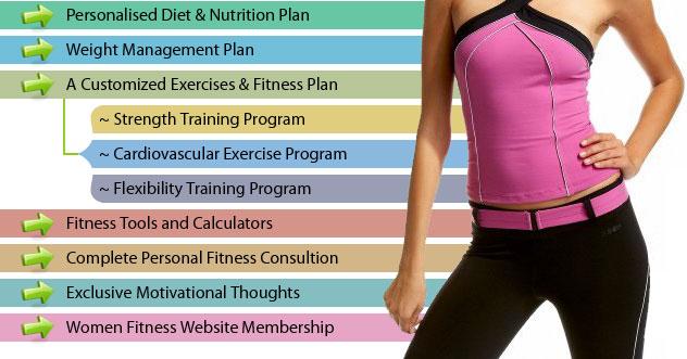Fitness Program: Gold: 6 Months Membership