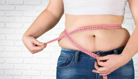 factors obesity
