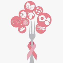 Nutritional Management Of Breast Cancer
