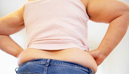 Obesity - Cancer
