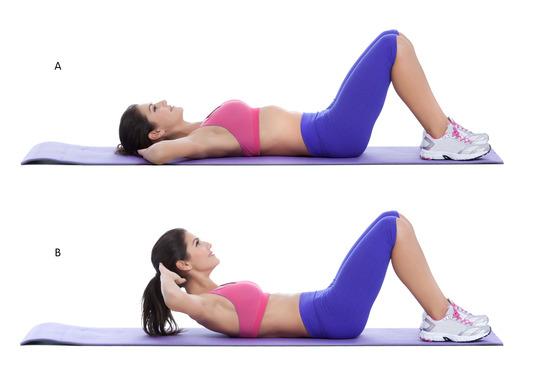 Postnatal Abdominal Exercise