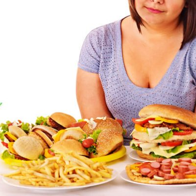 Meal Timing: a Contributing Factor in Obesity Epidemic