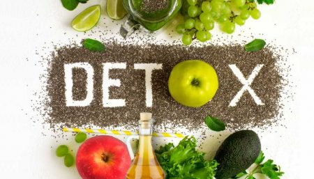 Diet and Detox