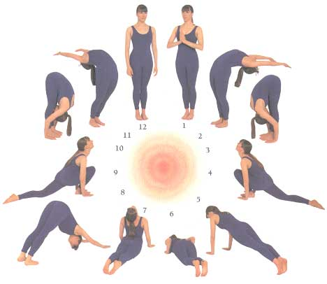 yoga to heal constipation